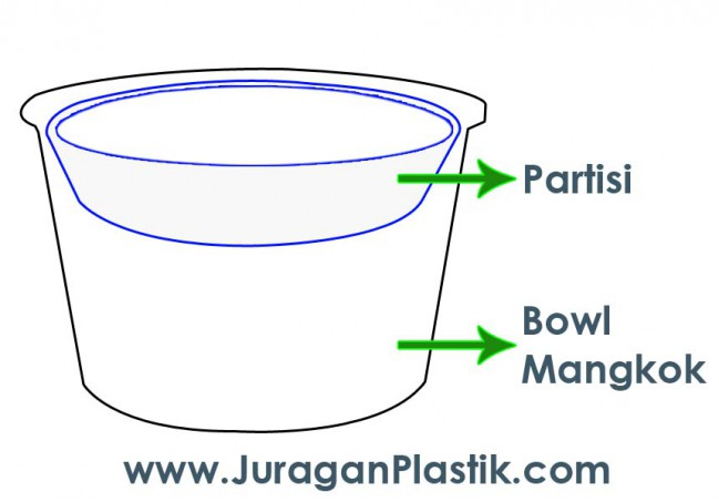 bowl-partisi-siluet